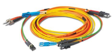 光纤跳线及尾纤